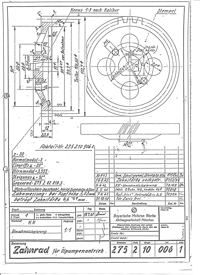 z u00fcndapp ks 750  bmw r75 infoseite