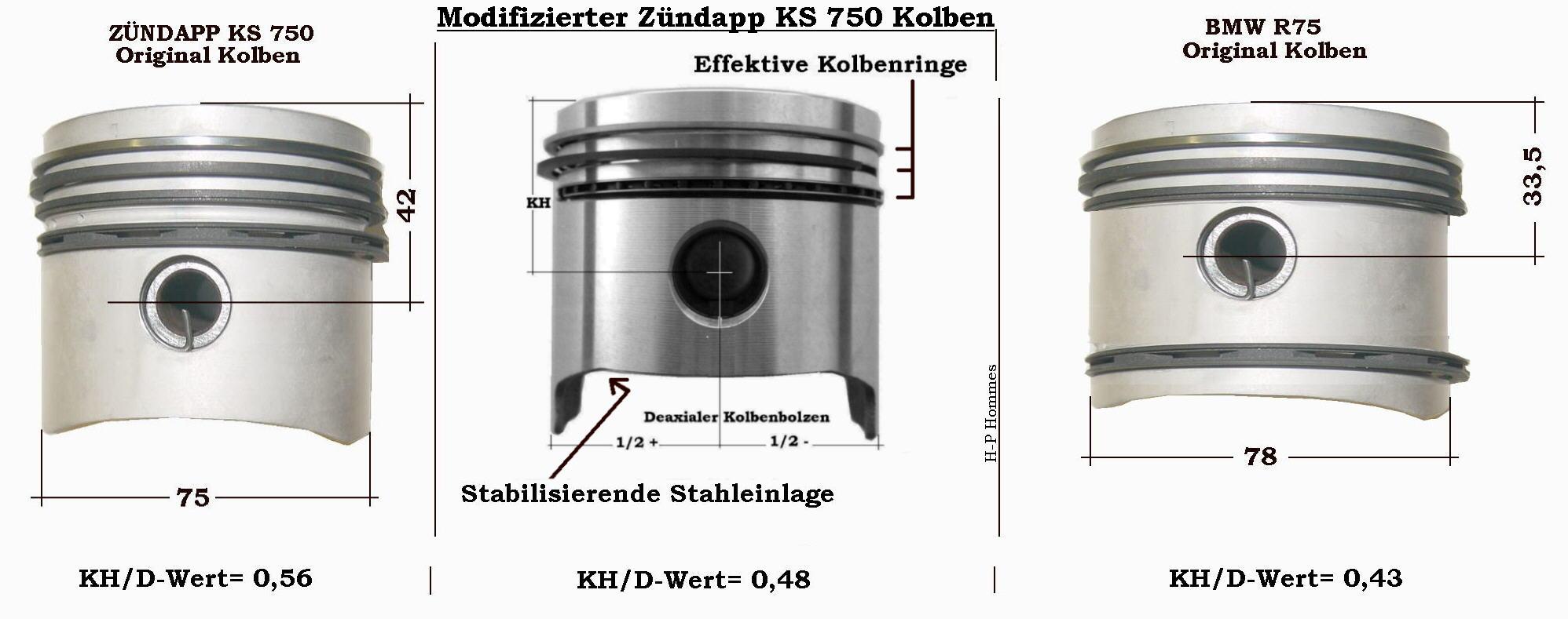 Z 252 Ndapp Ks 600 Technische Infoseite H P Hommes Der